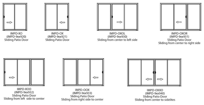 ... removable Sashes for Safe and easy cleaning. Custom style of two panel or three panel and long lasting energy efficiency and utility savings make it a ...  sc 1 st  Benra u0026 Dual Tilt Windows u0026 Doors & SLIDING WINDOW / DOOR | Benra u0026 Dual Tilt Windows u0026 Doors